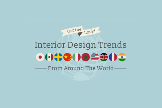 Worldwide Traditional Interior Design Trends