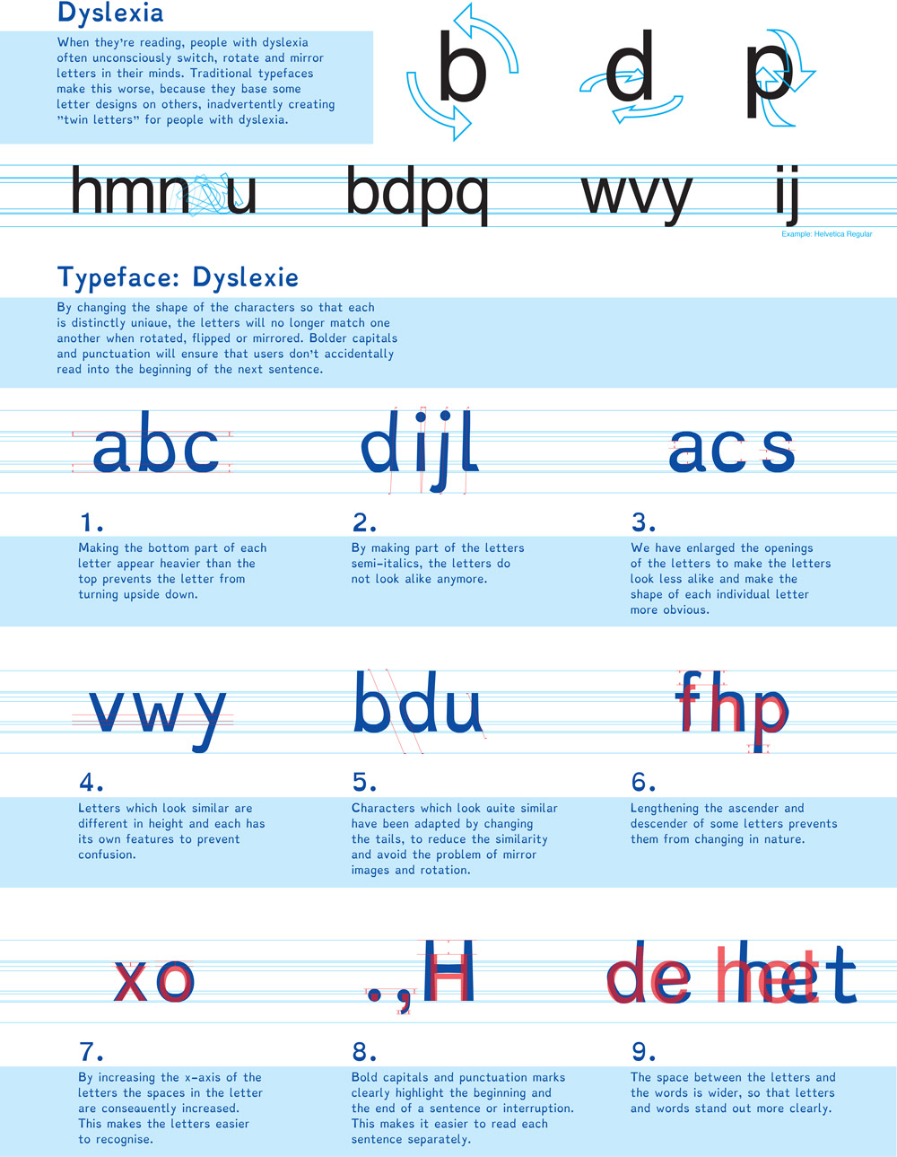 The Dyslexie Font Typeface For Dyslexia | New Open Dyslexic Font Free Download