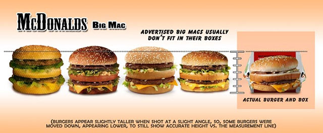 McDonalds Big Mac | Shocking Fast Food Comparison Pictures & Photos