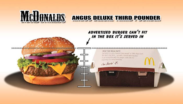 Fast Food Sizes - Ads vs Reality | Shocking Fast Food Comparison Pictures & Photos