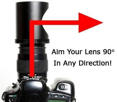 The Ultimate Camera Spy Lens | Top 10 Cool & Creative Best Gifts For Photographers: Funny Camera Gadgets & Accessories Too