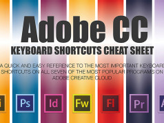 The Ultimate Adobe Apps Keyboard Shortcut Cheat Sheet